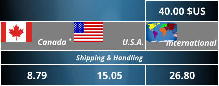 26.80 International 15.05 U.S.A. Shipping & Handling 8.79  Canada *  40.00 $US